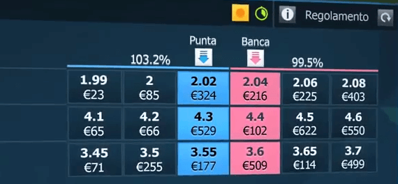 piattaforma betting exchange betfair
