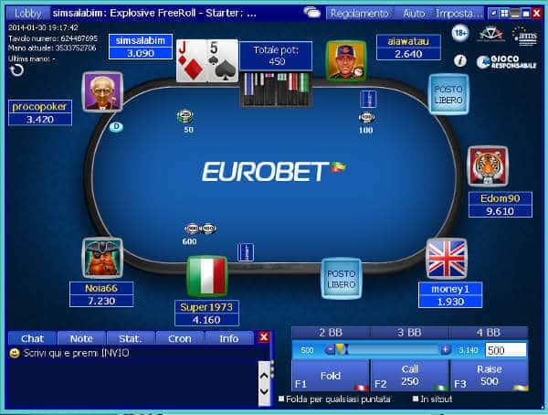 Eurobet Poker Tavolo